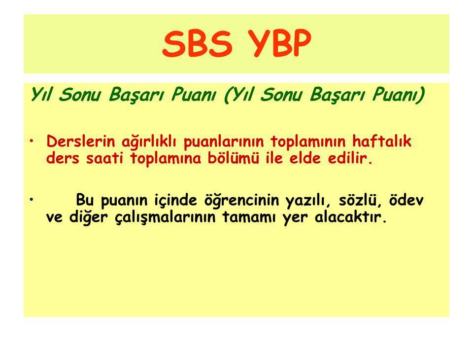 SBS -8 Puan Hesaplama Kısa Yol Formül TPTürkçe Matematik Sosyal bilimler Fen Bilimler Yabancı Dil 37544332