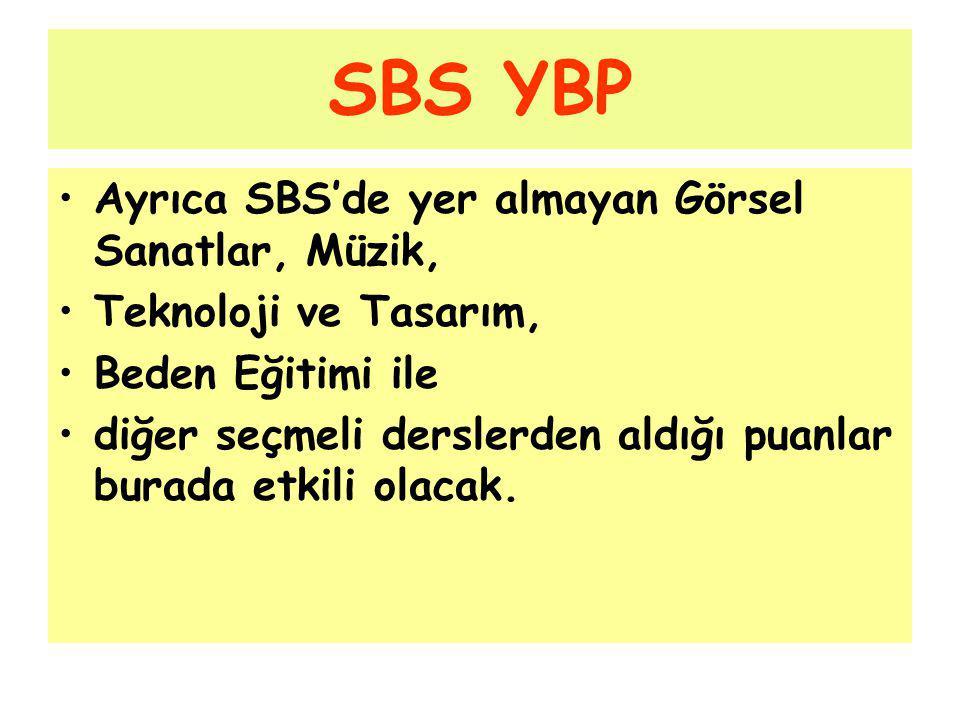 SBS YBP Yıl Sonu Başarı Puanı (Yıl Sonu Başarı Puanı) Derslerin ağırlıklı puanlarının toplamının haftalık ders saati toplamına bölümü ile elde edilir.