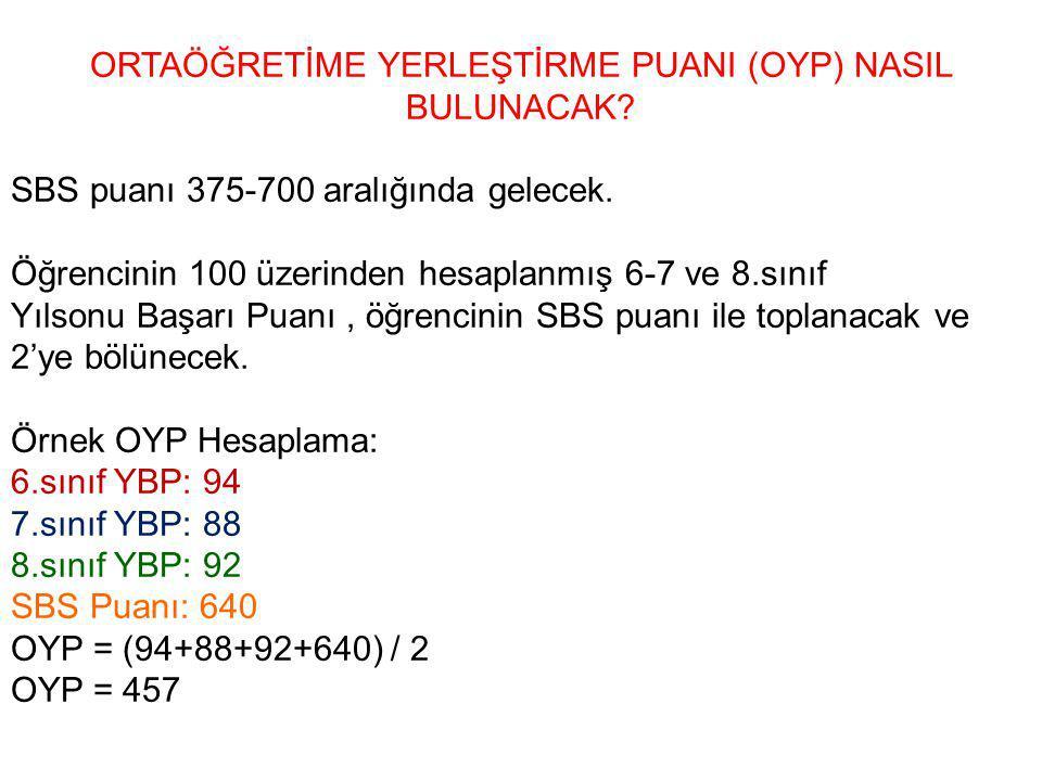 SBS-Sınıf Puanı SBS-SP% SBS-HAM50 SBS-YBP50