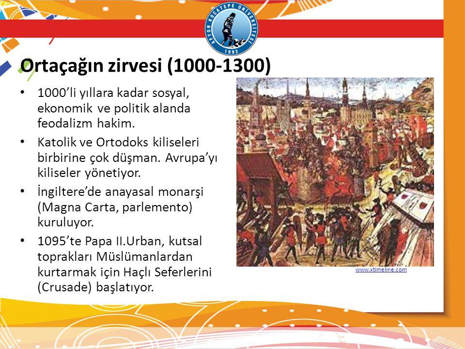 Ortaçağın zirvesi (1000-1300) 1000'li yıllara kadar sosyal, ekonomik ve politik alanda feodalizm hakim. Katolik ve Ortodoks kiliseleri birbirine çok d