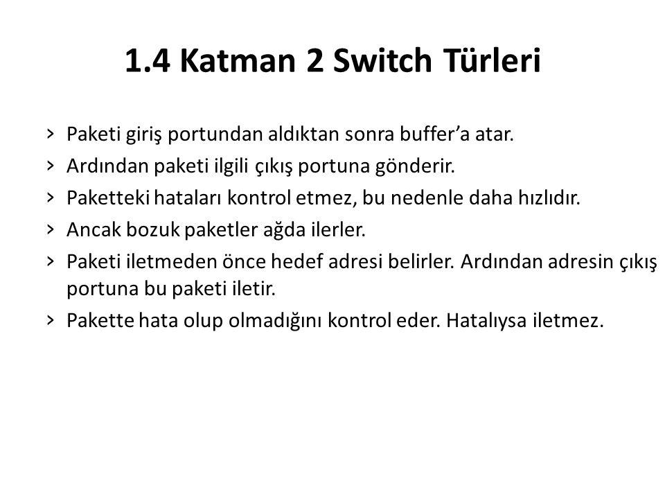 1.4 Katman 2 Switch Türleri › Paketi giriş portundan aldıktan sonra buffer'a atar. › Ardından paketi ilgili çıkış portuna gönderir. › Paketteki hatala
