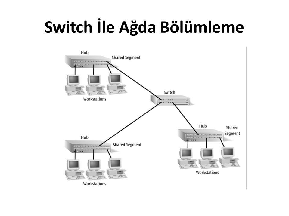 Switch İle Ağda Bölümleme