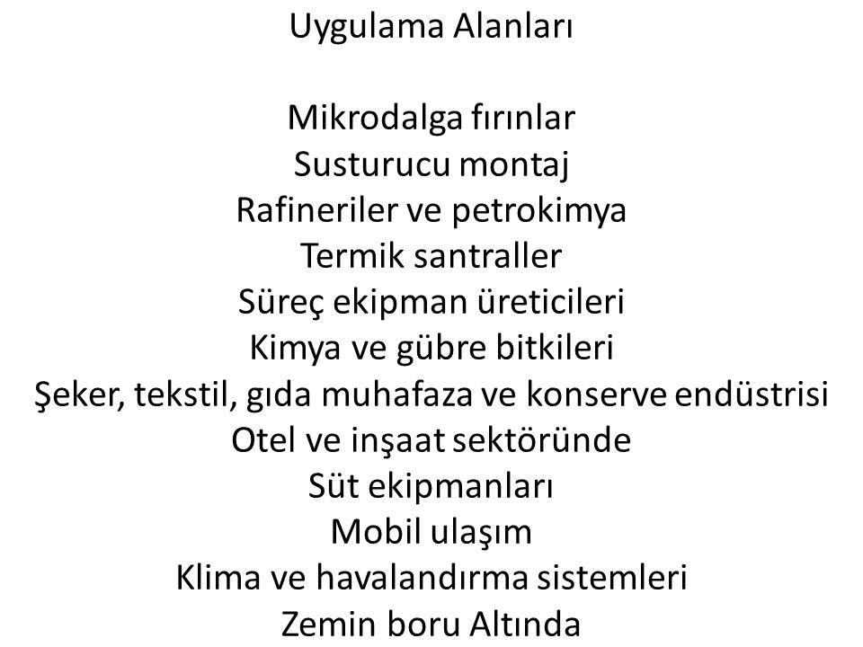 CAM FİBERÜRETİM