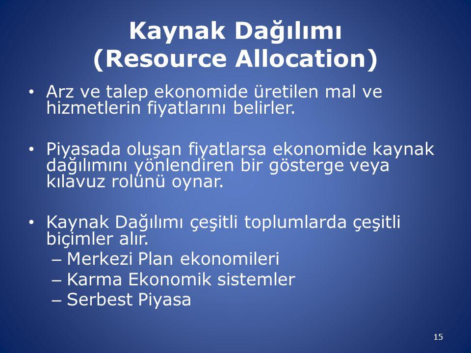 Kaynak Dağılımı (Resource Allocation) Arz ve talep ekonomide üretilen mal ve hizmetlerin fiyatlarını belirler. Piyasada oluşan fiyatlarsa ekonomide ka