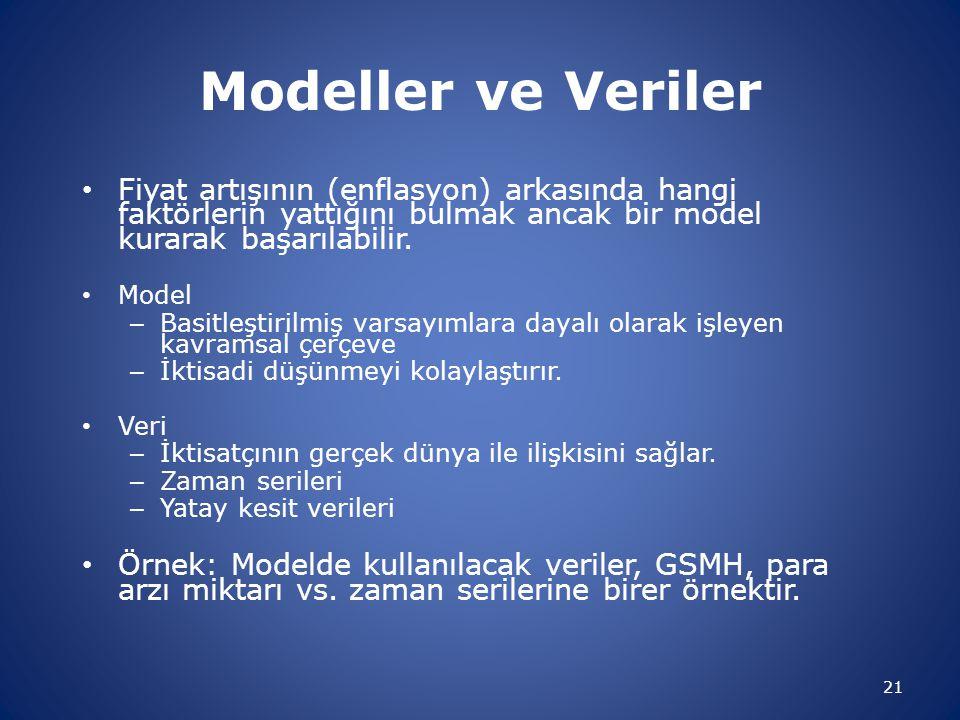 Modeller ve Veriler Fiyat artışının (enflasyon) arkasında hangi faktörlerin yattığını bulmak ancak bir model kurarak başarılabilir. Model – Basitleşti