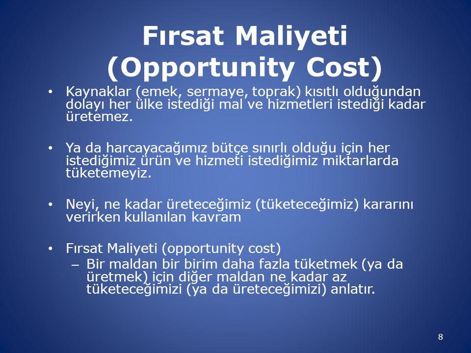Fırsat Maliyeti (Opportunity Cost) Kaynaklar (emek, sermaye, toprak) kısıtlı olduğundan dolayı her ülke istediği mal ve hizmetleri istediği kadar üret