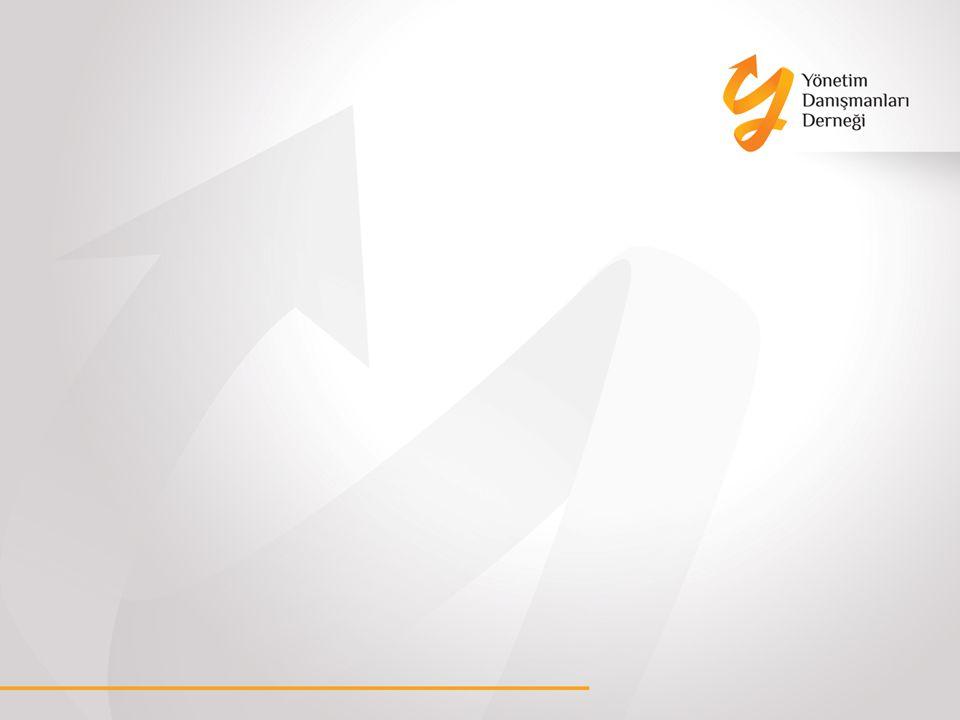 MYK ve Akreditasyon Sürecini Tamamlamak ve Uygulamayı Başlatmak Proje Yazma ve Alma Yetkinliğini Artırmak ve Proje Gelirlerini Artırmak Eylül 2012 Akreditasyon sürecini başlatmış, başvuruyu yapmış ve kabule esas eğitimleri tamamlamış olmak Meslek Standartlarının yayınlanması Bölgelerde mesleki sertifikasyon eğitimleri başlatılacak ve süreç komite tarafından yönetilecek Nisan 2012 2012 yılı içinde Kalkınma Ajanslarından en az bir proje almak Komite çalışması ile ilk başvurunun Nisan 2012 sonuna kadar yapılması 2012-2014 H EDEFLER IMIZ