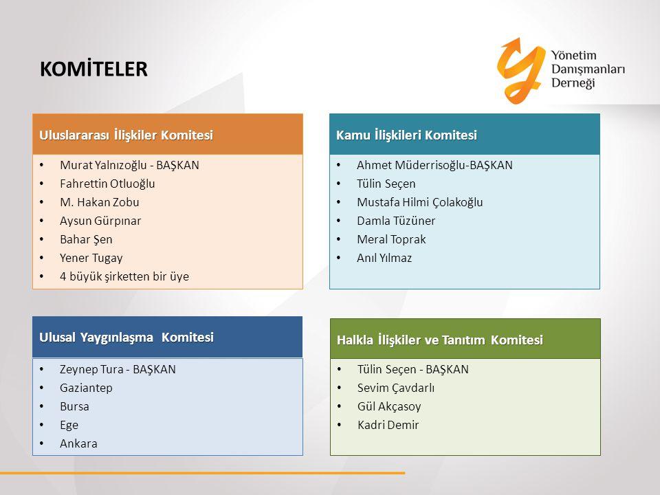 Uluslararası İlişkiler Komitesi Murat Yalnızoğlu - BAŞKAN Fahrettin Otluoğlu M. Hakan Zobu Aysun Gürpınar Bahar Şen Yener Tugay 4 büyük şirketten bir