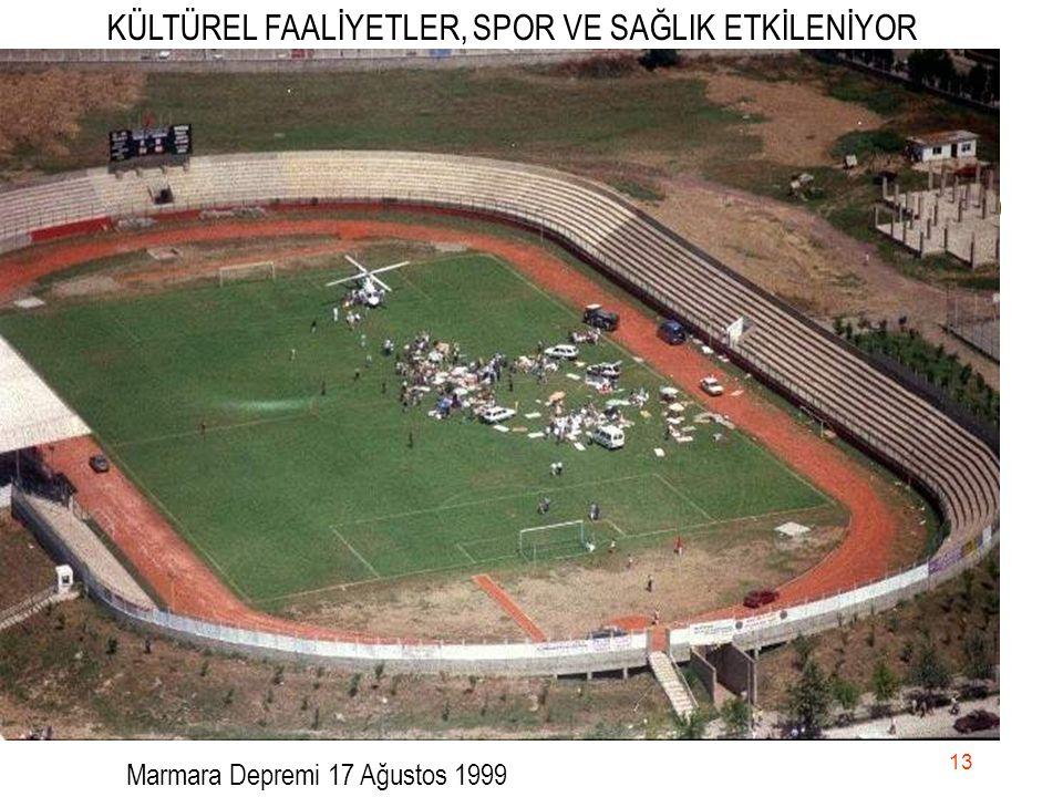 Marmara Depremi 17 Ağustos 1999 KÜLTÜREL FAALİYETLER, SPOR VE SAĞLIK ETKİLENİYOR 13