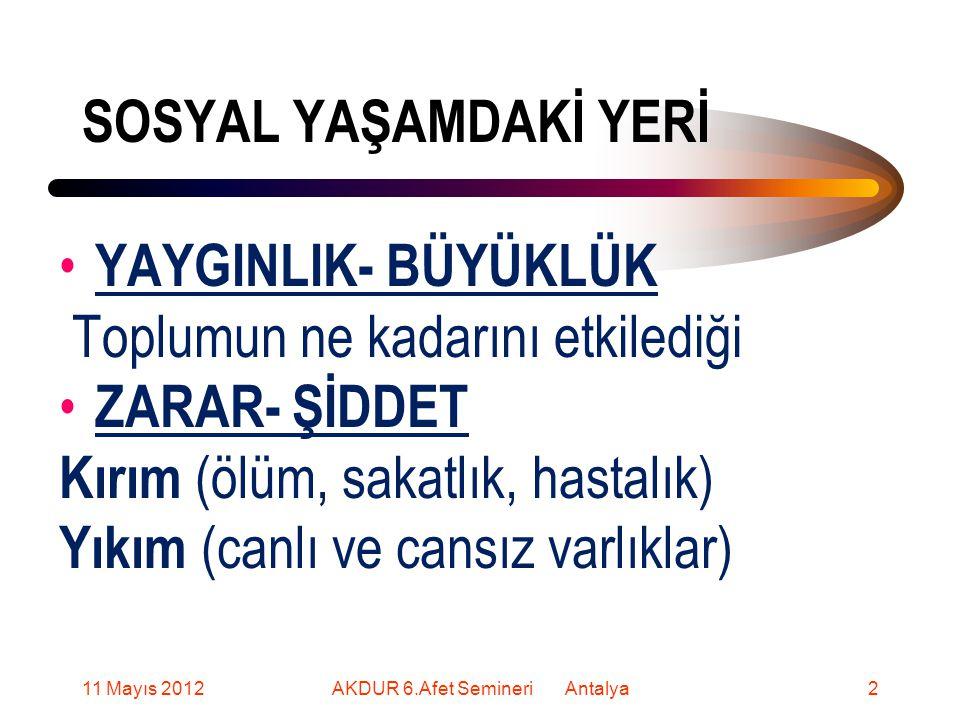 SOSYAL YAŞAMDAKİ YERİ YAYGINLIK- BÜYÜKLÜK Toplumun ne kadarını etkilediği ZARAR- ŞİDDET Kırım (ölüm, sakatlık, hastalık) Yıkım (canlı ve cansız varlıklar) 11 Mayıs 20122AKDUR 6.Afet Semineri Antalya