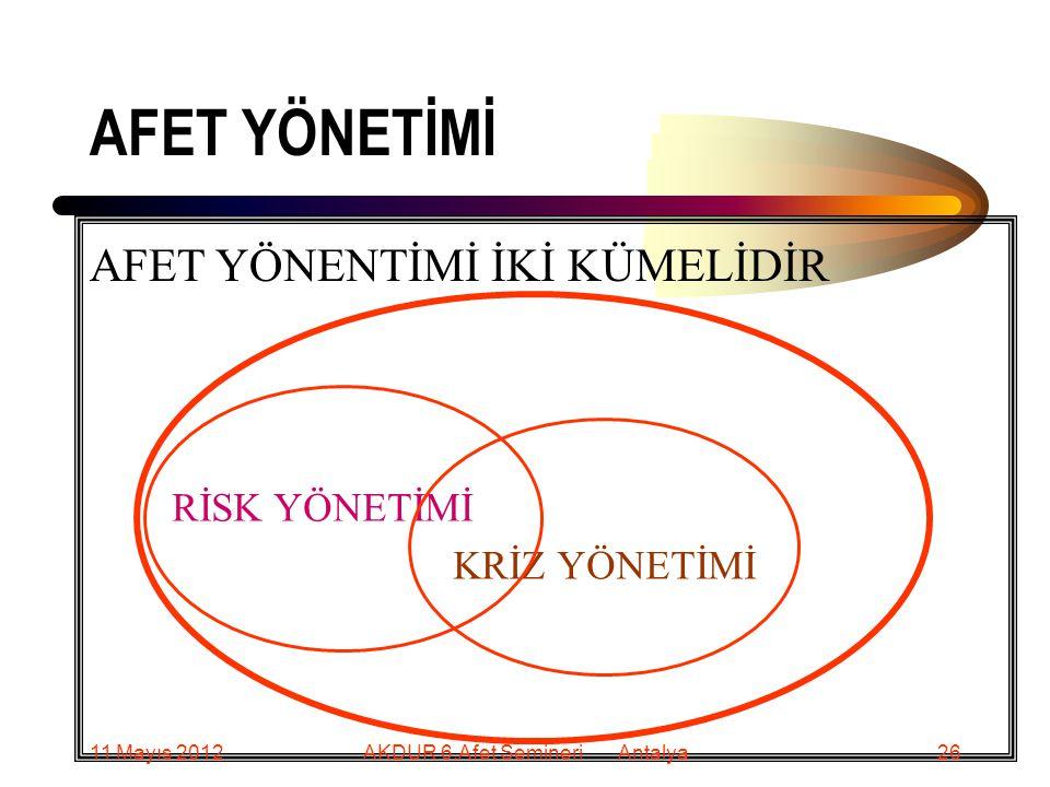 AFET YÖNETİMİ RİSK YÖNETİMİ KRİZ YÖNETİMİ AFET YÖNENTİMİ İKİ KÜMELİDİR 11 Mayıs 201226AKDUR 6.Afet Semineri Antalya