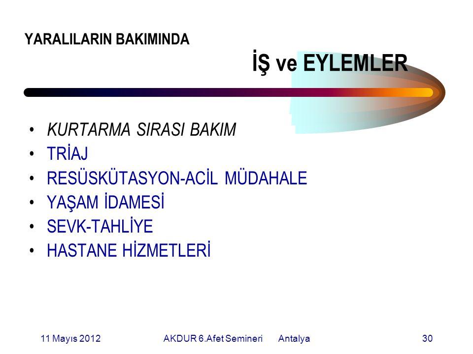 YARALILARIN BAKIMINDA İŞ ve EYLEMLER KURTARMA SIRASI BAKIM TRİAJ RESÜSKÜTASYON-ACİL MÜDAHALE YAŞAM İDAMESİ SEVK-TAHLİYE HASTANE HİZMETLERİ 11 Mayıs 201230AKDUR 6.Afet Semineri Antalya