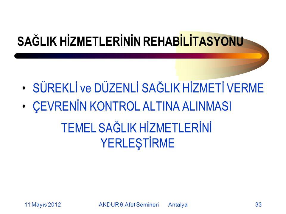 SAĞLIK HİZMETLERİNİN REHABİLİTASYONU SÜREKLİ ve DÜZENLİ SAĞLIK HİZMETİ VERME ÇEVRENİN KONTROL ALTINA ALINMASI TEMEL SAĞLIK HİZMETLERİNİ YERLEŞTİRME 11 Mayıs 201233AKDUR 6.Afet Semineri Antalya