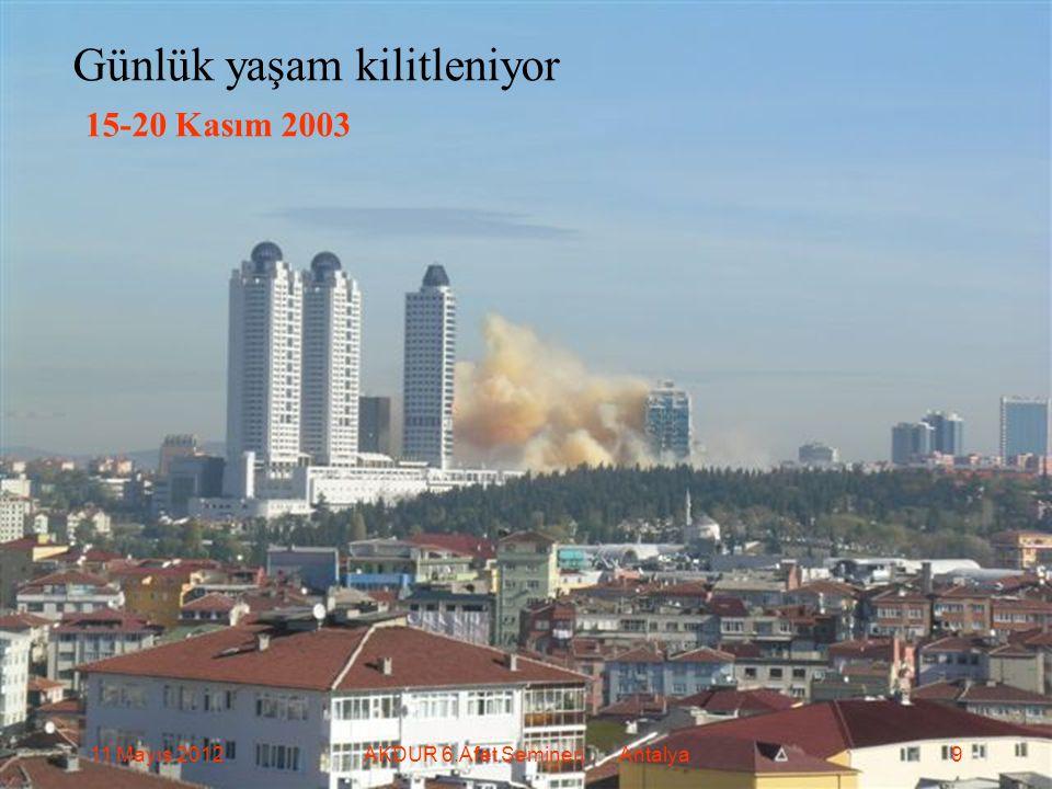 Günlük yaşam kilitleniyor 15-20 Kasım 2003 11 Mayıs 20129AKDUR 6.Afet Semineri Antalya