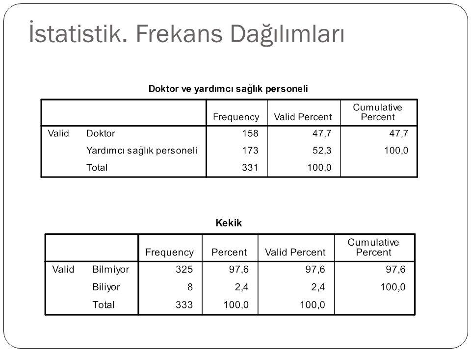 İstatistik. Frekans Dağılımları