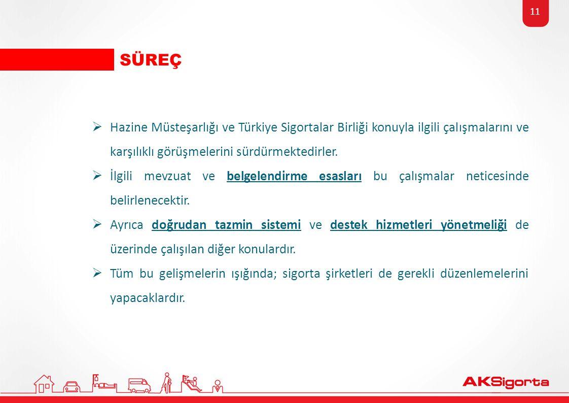 11 SÜREÇ  Hazine Müsteşarlığı ve Türkiye Sigortalar Birliği konuyla ilgili çalışmalarını ve karşılıklı görüşmelerini sürdürmektedirler.  İlgili mevz