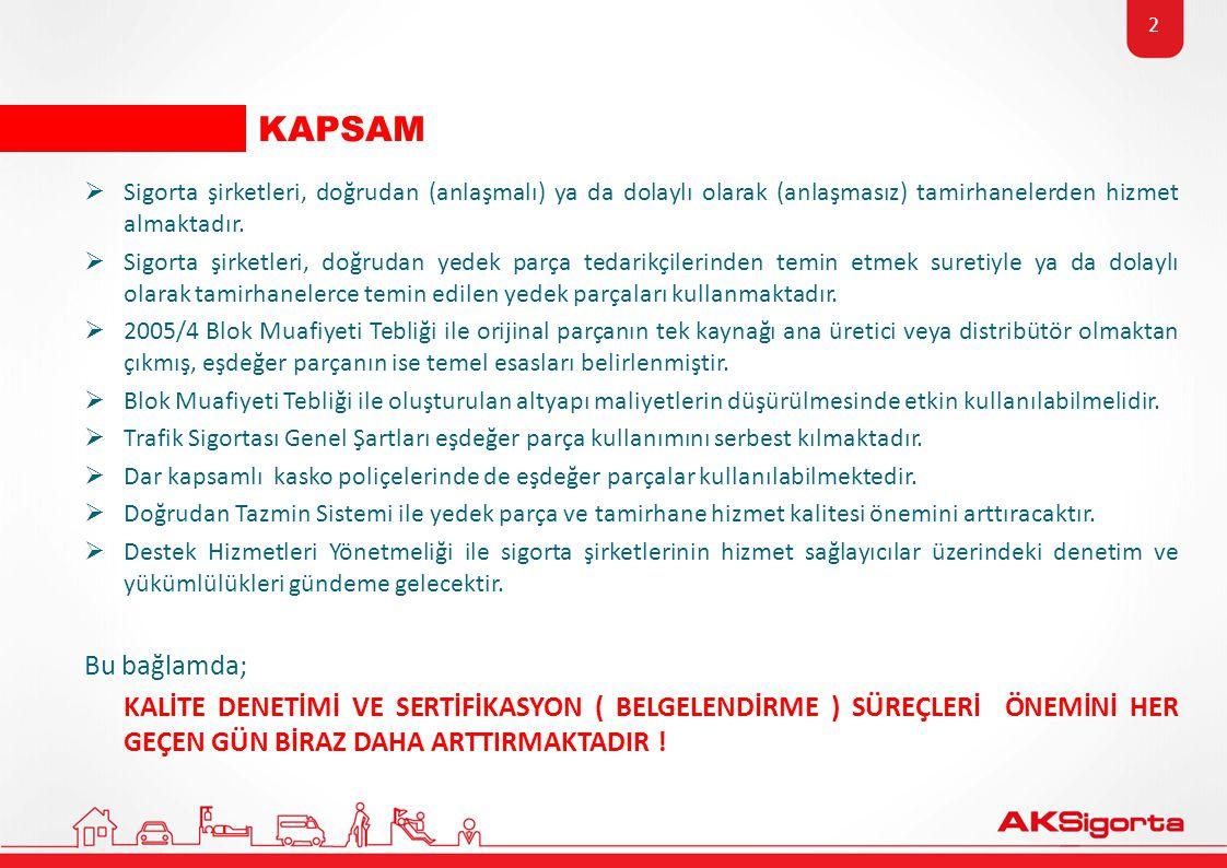 KAPSAM  Sigorta şirketleri, doğrudan (anlaşmalı) ya da dolaylı olarak (anlaşmasız) tamirhanelerden hizmet almaktadır.  Sigorta şirketleri, doğrudan