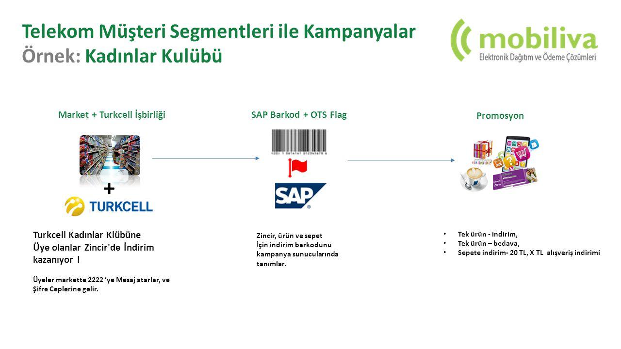 Telekom Müşteri Segmentleri ile Kampanyalar Örnek: Kadınlar Kulübü Turkcell Kadınlar Klübüne Üye olanlar Zincir'de İndirim kazanıyor ! Üyeler markette