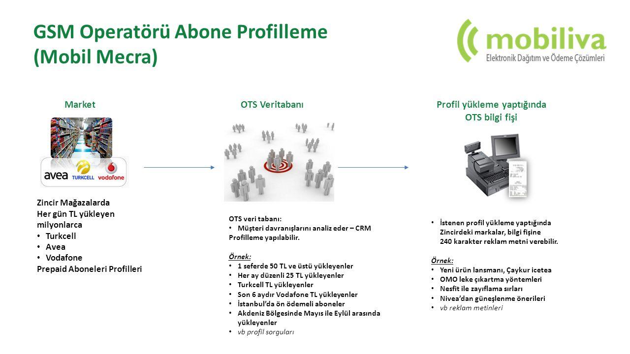 GSM Operatörü Abone Profilleme (Mobil Mecra) Zincir Mağazalarda Her gün TL yükleyen milyonlarca Turkcell Avea Vodafone Prepaid Aboneleri Profilleri OT