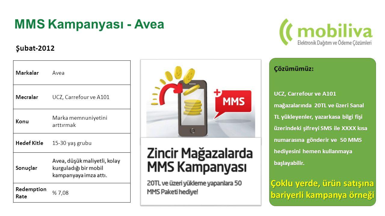 Çözümümüz: UCZ, Carrefour ve A101 mağazalarında 20TL ve üzeri Sanal TL yükleyenler, yazarkasa bilgi fişi üzerindeki şifreyi SMS ile XXXX kısa numarası