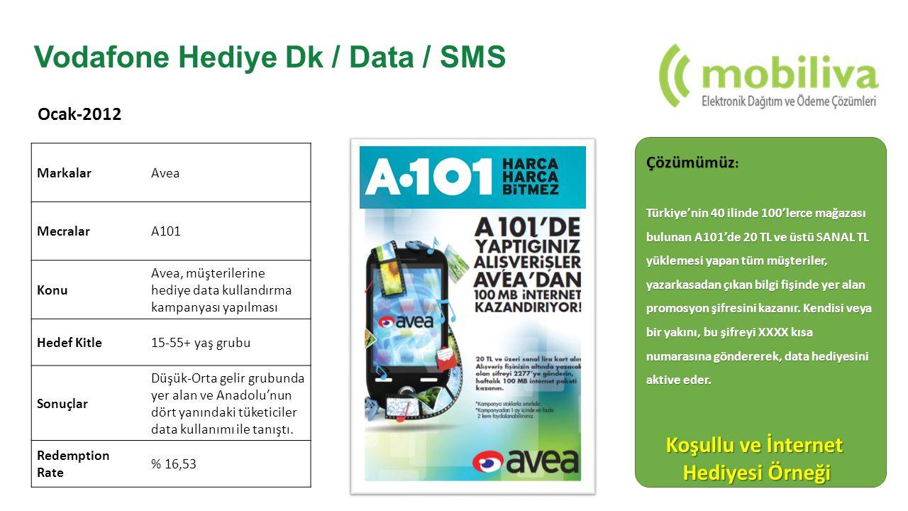 Çözümümüz : Türkiye'nin 40 ilinde 100'lerce mağazası bulunan A101'de 20 TL ve üstü SANAL TL yüklemesi yapan tüm müşteriler, yazarkasadan çıkan bilgi f