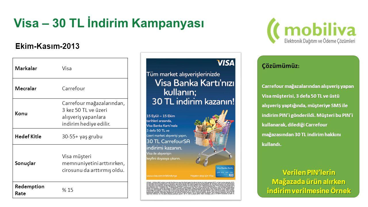 Çözümümüz : Carrefour mağazalarından alışveriş yapan Visa müşterisi, 3 defa 50 TL ve üstü alışveriş yaptığında, müşteriye SMS ile indirim PIN'i gönder