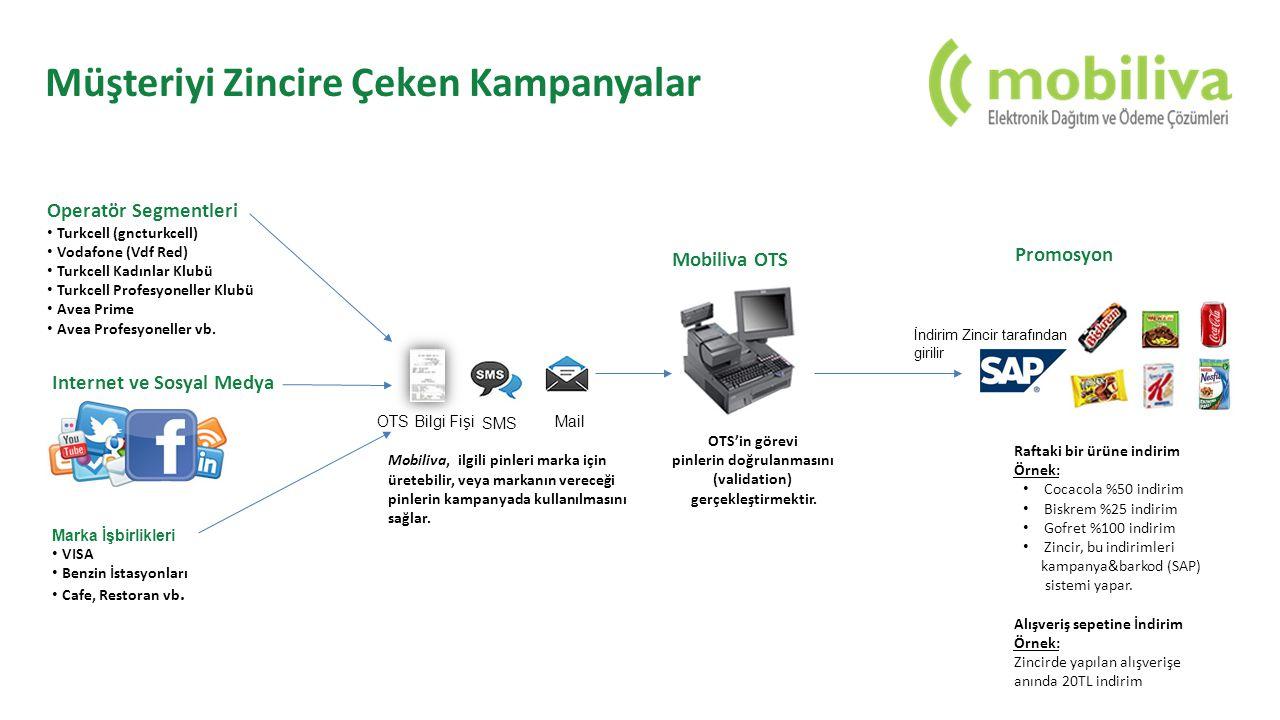 Müşteriyi Zincire Çeken Kampanyalar Internet ve Sosyal Medya Operatör Segmentleri Turkcell (gncturkcell) Vodafone (Vdf Red) Turkcell Kadınlar Klubü Tu