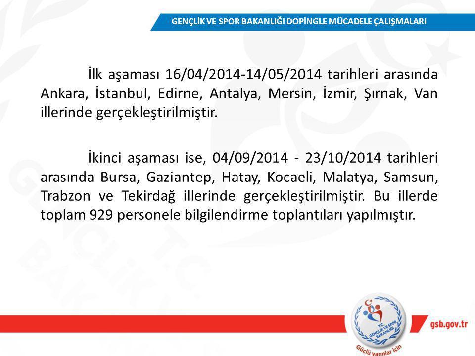 İlk aşaması 16/04/2014-14/05/2014 tarihleri arasında Ankara, İstanbul, Edirne, Antalya, Mersin, İzmir, Şırnak, Van illerinde gerçekleştirilmiştir. İki