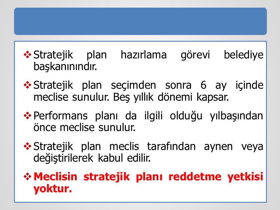  Stratejik plan hazırlama görevi belediye başkanınındır.  Stratejik plan seçimden sonra 6 ay içinde meclise sunulur. Beş yıllık dönemi kapsar.  Per