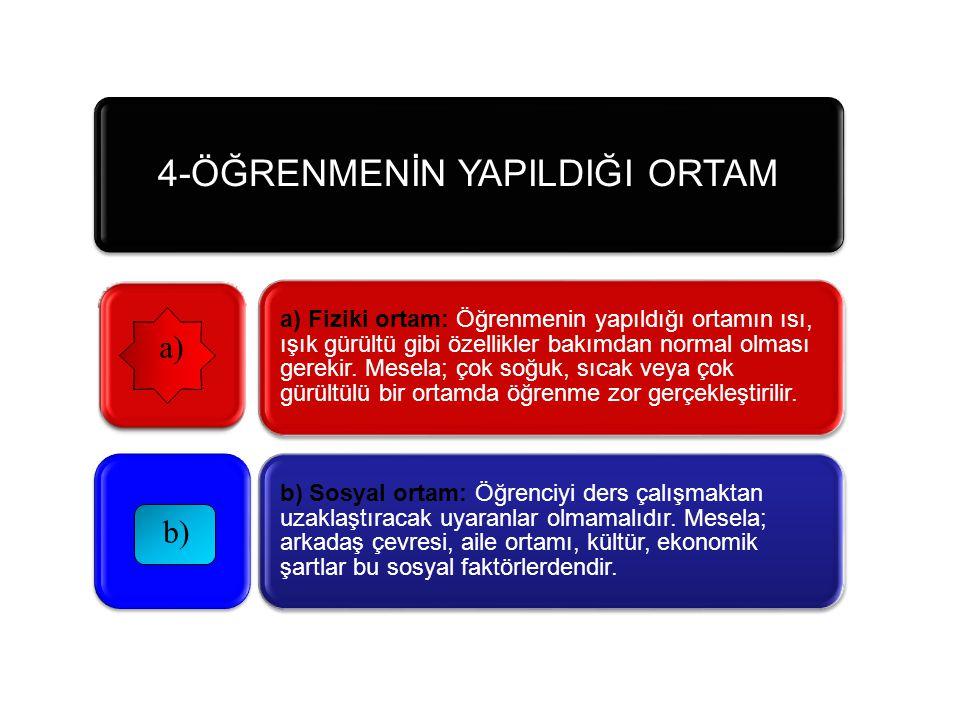 4-ÖĞRENMENİN YAPILDIĞI ORTAM a) Fiziki ortam: Öğrenmenin yapıldığı ortamın ısı, ışık gürültü gibi özellikler bakımdan normal olması gerekir. Mesela; ç