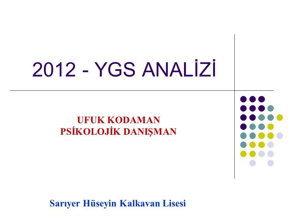 2012 - YGS ANALİZİ UFUK KODAMAN PSİKOLOJİK DANIŞMAN Sarıyer Hüseyin Kalkavan Lisesi