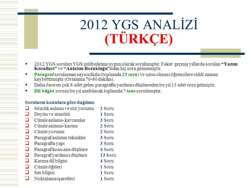 """2012 YGS ANALİZİ (TÜRKÇE)  2012 YGS soruları YGS müfredatına uygun olarak sorulmuştur. Fakat geçmiş yıllarda sorulan """"Yazım Kuralları"""" ve """"Anlatım Bo"""