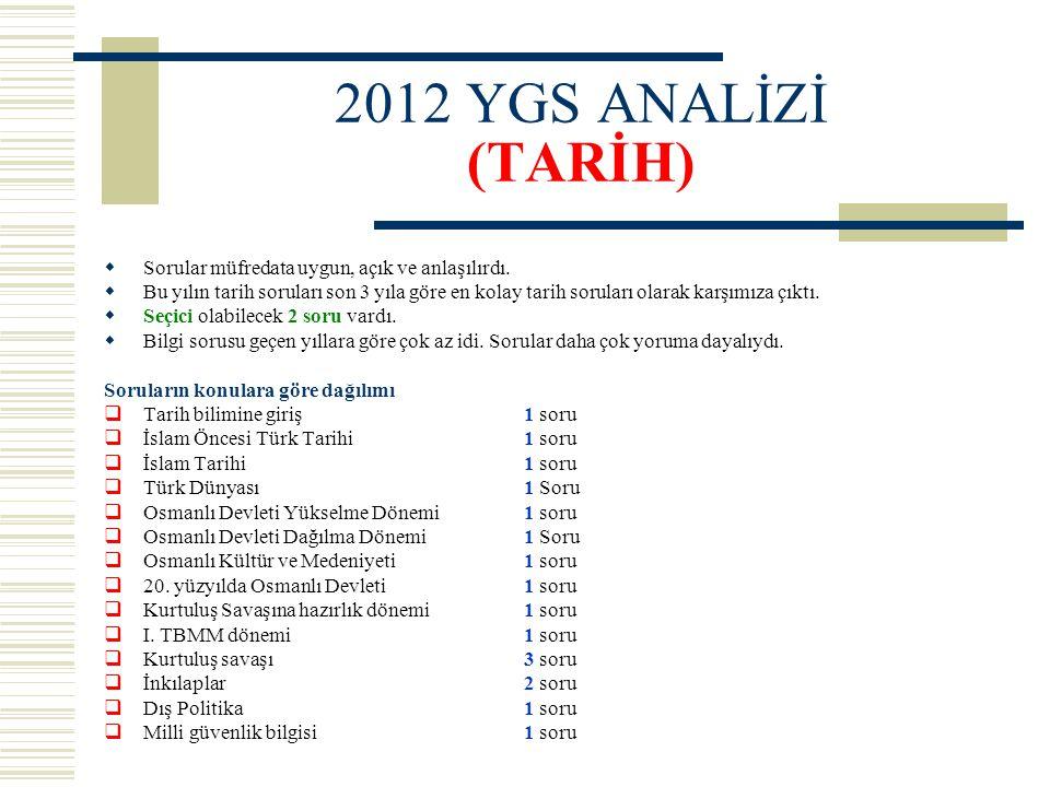 2012 YGS ANALİZİ (TARİH)  Sorular müfredata uygun, açık ve anlaşılırdı.  Bu yılın tarih soruları son 3 yıla göre en kolay tarih soruları olarak karş