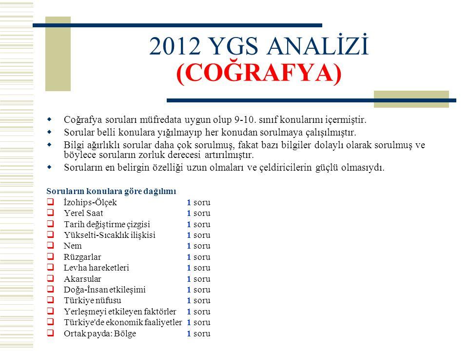 2012 YGS ANALİZİ (COĞRAFYA)  Coğrafya soruları müfredata uygun olup 9-10. sınıf konularını içermiştir.  Sorular belli konulara yığılmayıp her konuda