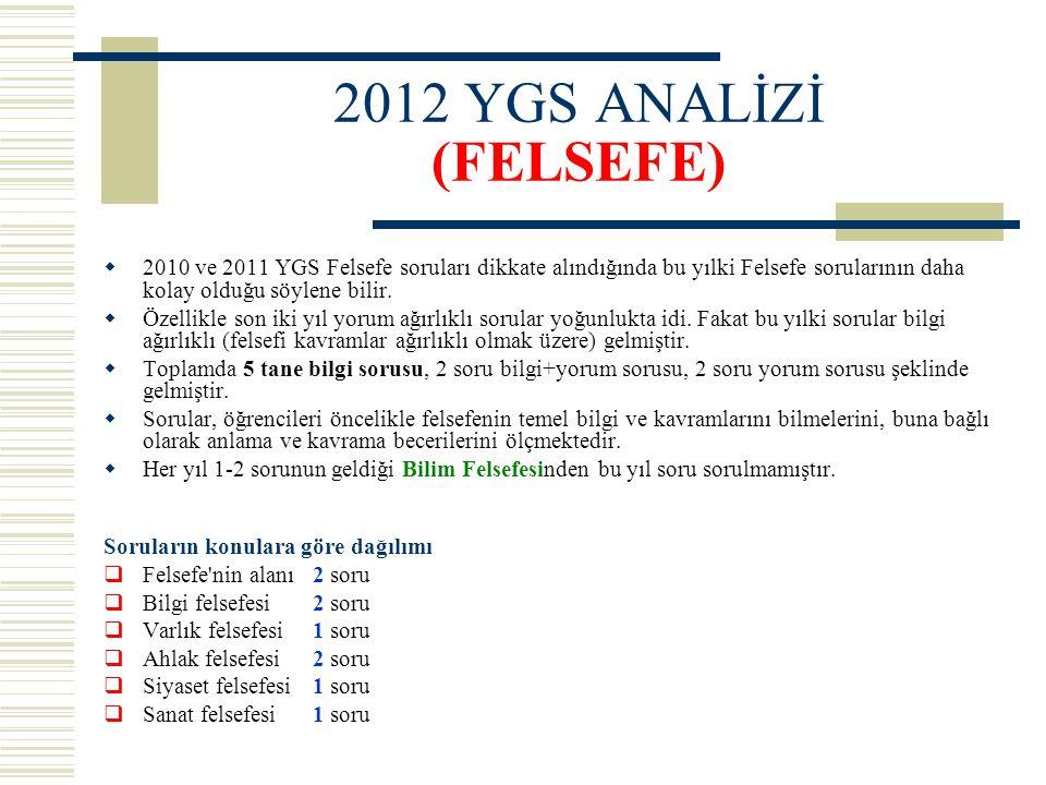 2012 YGS ANALİZİ (FELSEFE)  2010 ve 2011 YGS Felsefe soruları dikkate alındığında bu yılki Felsefe sorularının daha kolay olduğu söylene bilir.
