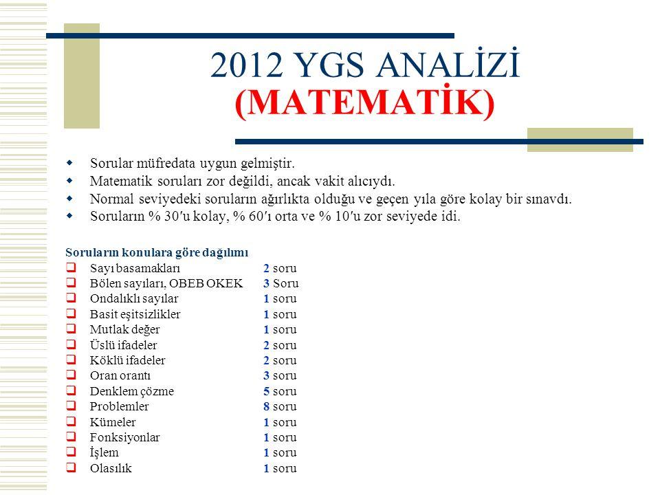 2012 YGS ANALİZİ (MATEMATİK)  Sorular müfredata uygun gelmiştir.  Matematik soruları zor değildi, ancak vakit alıcıydı.  Normal seviyedeki soruları