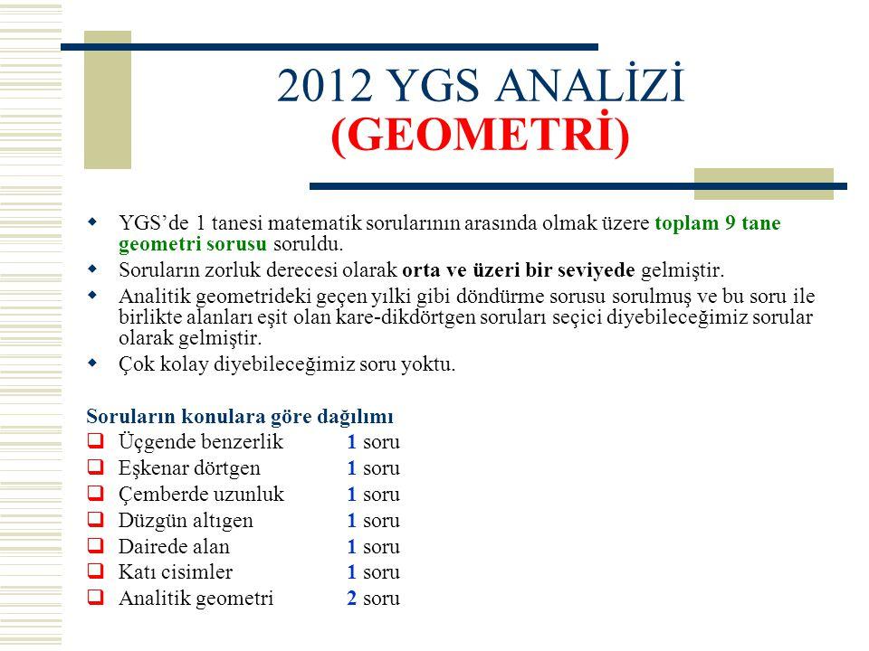2012 YGS ANALİZİ (GEOMETRİ)  YGS'de 1 tanesi matematik sorularının arasında olmak üzere toplam 9 tane geometri sorusu soruldu.  Soruların zorluk der