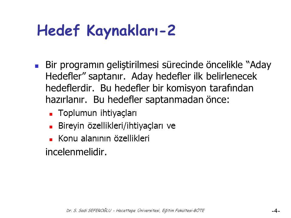 Dr. S. Sadi SEFEROĞLU - Hacettepe Üniversitesi, Eğitim Fakültesi-BÖTE -3- Hedefler: Hedef Kaynakları Hedef Kaynakları (İncelenecek Alanlar) Toplumun İ
