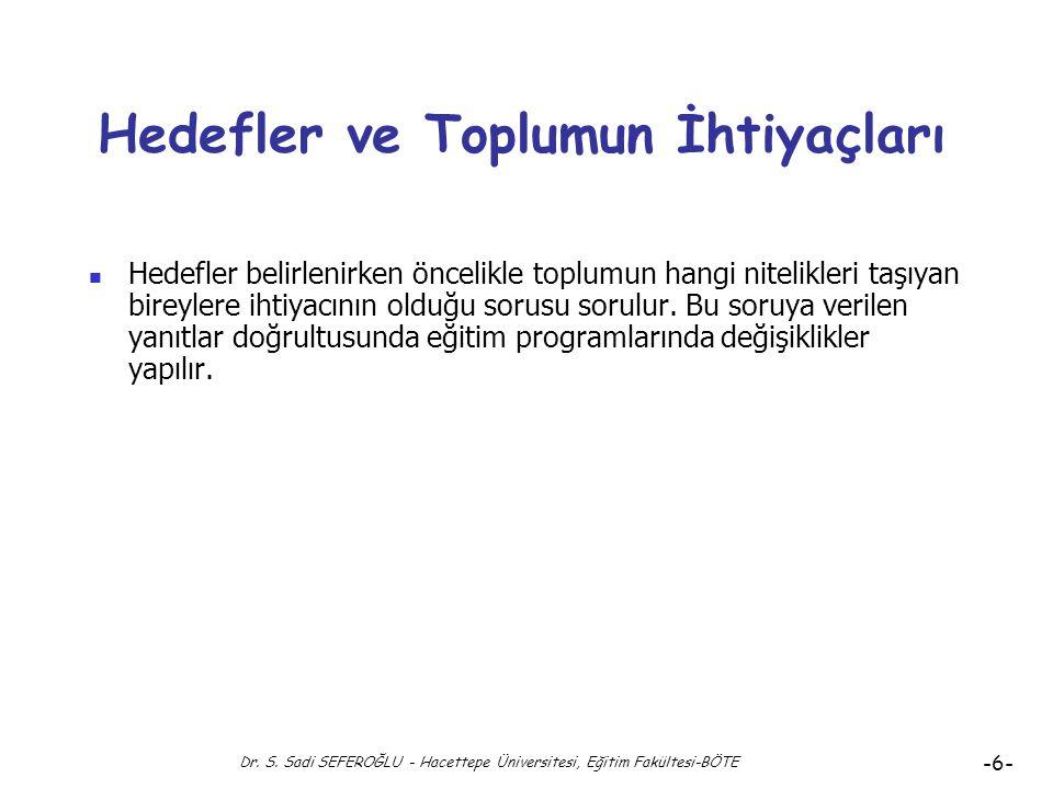Dr. S. Sadi SEFEROĞLU - Hacettepe Üniversitesi, Eğitim Fakültesi-BÖTE -5- Hedef Kaynakları-3 Toplum: Hedef belirlerken önce toplum incelenmeli. Önceli