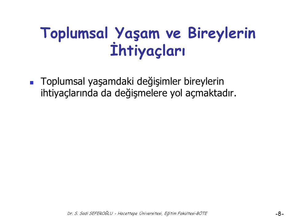 Dr. S. Sadi SEFEROĞLU - Hacettepe Üniversitesi, Eğitim Fakültesi-BÖTE -7- Hedef Kaynakları-4 Birey: Bireysel farklılıklar, bireyin sahip olduğu özelli