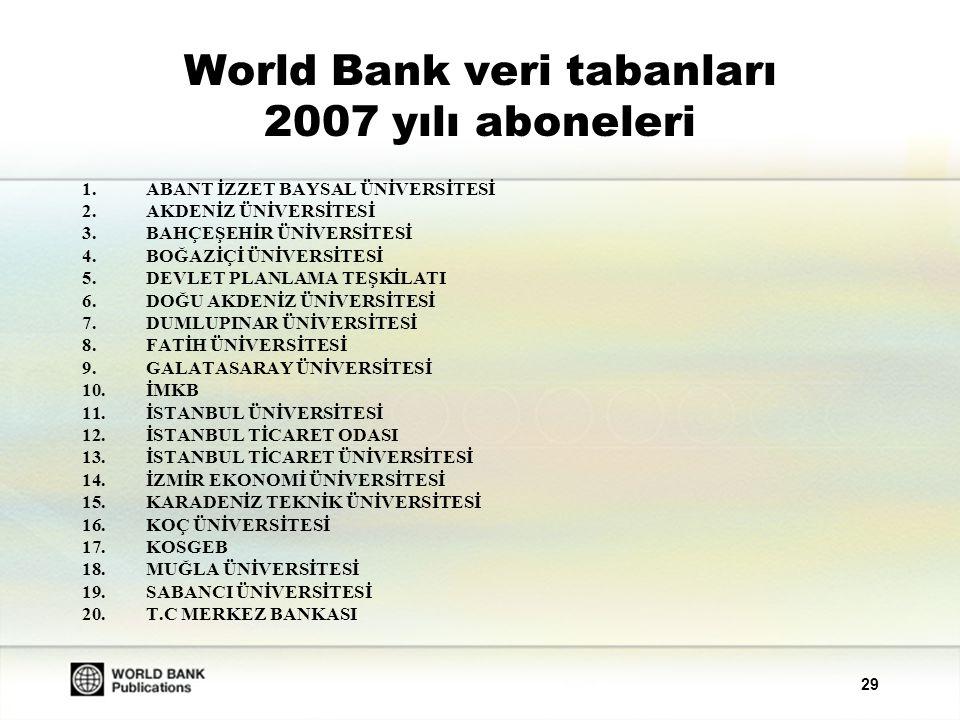 29 World Bank veri tabanları 2007 yılı aboneleri 1.ABANT İZZET BAYSAL ÜNİVERSİTESİ 2.AKDENİZ ÜNİVERSİTESİ 3.BAHÇEŞEHİR ÜNİVERSİTESİ 4.BOĞAZİÇİ ÜNİVERSİTESİ 5.DEVLET PLANLAMA TEŞKİLATI 6.DOĞU AKDENİZ ÜNİVERSİTESİ 7.DUMLUPINAR ÜNİVERSİTESİ 8.FATİH ÜNİVERSİTESİ 9.GALATASARAY ÜNİVERSİTESİ 10.İMKB 11.İSTANBUL ÜNİVERSİTESİ 12.İSTANBUL TİCARET ODASI 13.İSTANBUL TİCARET ÜNİVERSİTESİ 14.İZMİR EKONOMİ ÜNİVERSİTESİ 15.KARADENİZ TEKNİK ÜNİVERSİTESİ 16.KOÇ ÜNİVERSİTESİ 17.KOSGEB 18.MUĞLA ÜNİVERSİTESİ 19.SABANCI ÜNİVERSİTESİ 20.T.C MERKEZ BANKASI