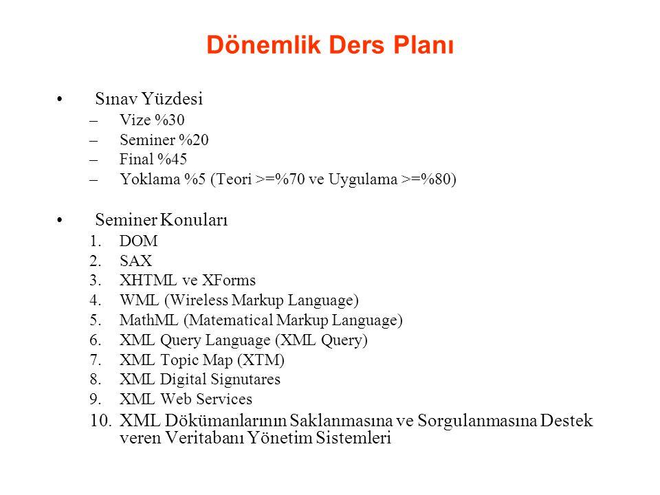 Dönemlik Ders Planı Sınav Yüzdesi –Vize %30 –Seminer %20 –Final %45 –Yoklama %5 (Teori >=%70 ve Uygulama >=%80) Seminer Konuları 1.DOM 2.SAX 3.XHTML ve XForms 4.WML (Wireless Markup Language) 5.MathML (Matematical Markup Language) 6.XML Query Language (XML Query) 7.XML Topic Map (XTM) 8.XML Digital Signutares 9.XML Web Services 10.XML Dökümanlarının Saklanmasına ve Sorgulanmasına Destek veren Veritabanı Yönetim Sistemleri