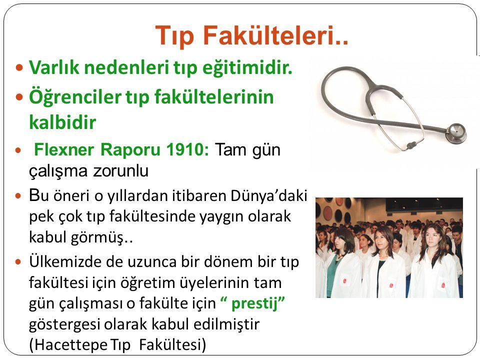 ABD'de tıp fakültelerinde öğretim üyelerinin durumu Full-time/Part-time ikilemi burada Turkiye'de anlasildigi gibi degil.