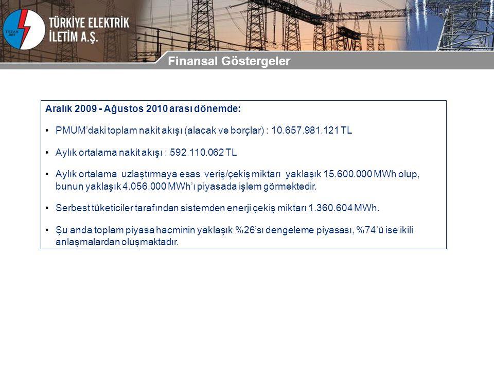 Aralık 2009 - Ağustos 2010 arası dönemde: PMUM'daki toplam nakit akışı (alacak ve borçlar) : 10.657.981.121 TL Aylık ortalama nakit akışı : 592.110.062 TL Aylık ortalama uzlaştırmaya esas veriş/çekiş miktarı yaklaşık 15.600.000 MWh olup, bunun yaklaşık 4.056.000 MWh'ı piyasada işlem görmektedir.