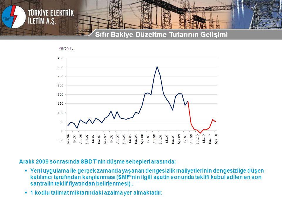 Sıfır Bakiye Düzeltme Tutarının Gelişimi Aralık 2009 sonrasında SBDT'nin düşme sebepleri arasında;  Yeni uygulama ile gerçek zamanda yaşanan dengesizlik maliyetlerinin dengesizliğe düşen katılımcı tarafından karşılanması (SMF'nin ilgili saatin sonunda teklifi kabul edilen en son santralin teklif fiyatından belirlenmesi),  1 kodlu talimat miktarındaki azalma yer almaktadır.