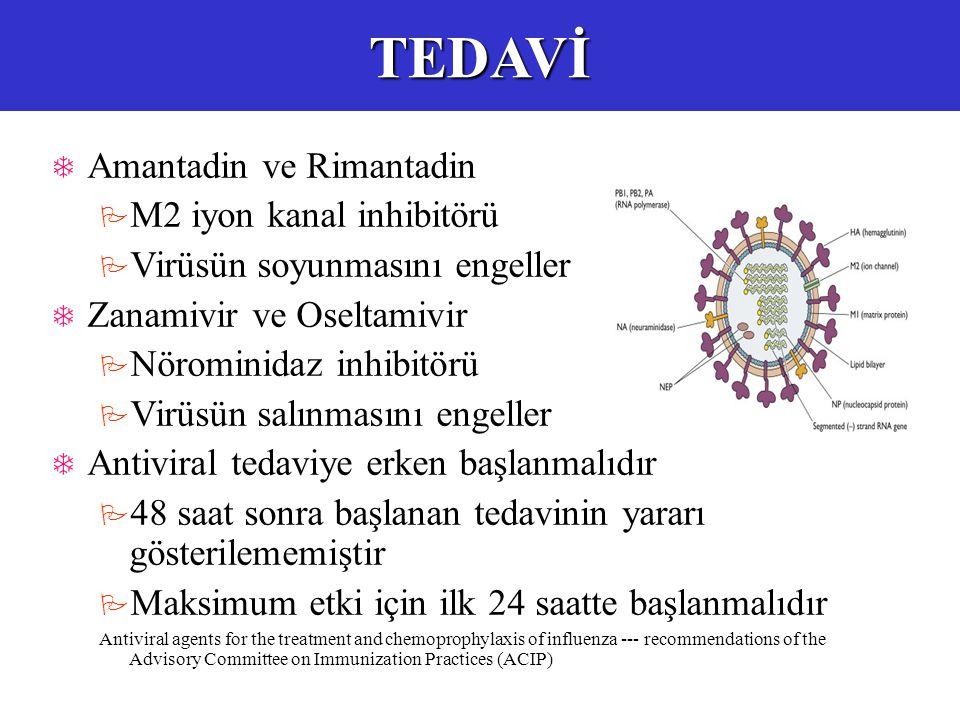  Amantadin ve Rimantadin  M2 iyon kanal inhibitörü  Virüsün soyunmasını engeller  Zanamivir ve Oseltamivir  Nörominidaz inhibitörü  Virüsün salınmasını engeller  Antiviral tedaviye erken başlanmalıdır  48 saat sonra başlanan tedavinin yararı gösterilememiştir  Maksimum etki için ilk 24 saatte başlanmalıdır Antiviral agents for the treatment and chemoprophylaxis of influenza --- recommendations of the Advisory Committee on Immunization Practices (ACIP)TEDAVİ