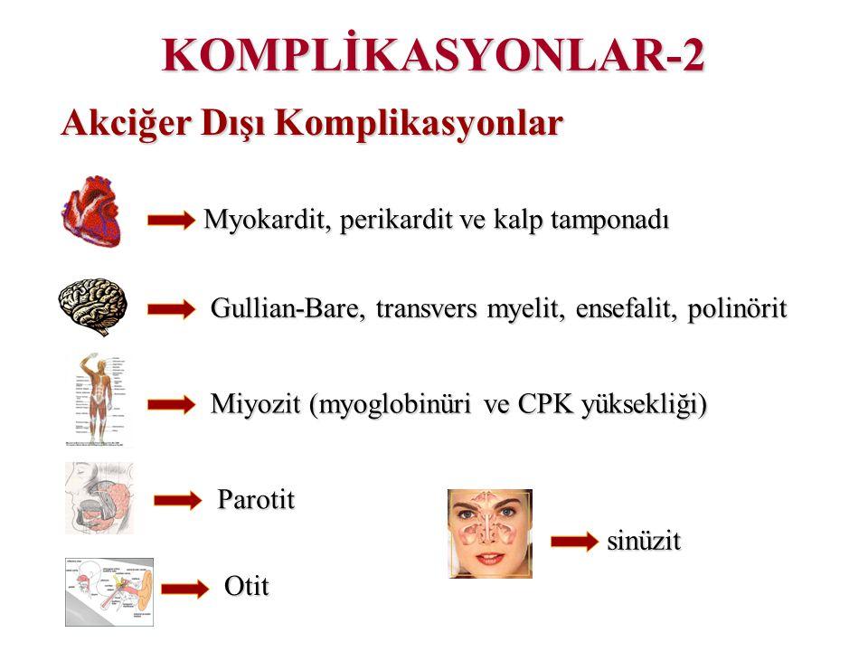 Akciğer Dışı Komplikasyonlar KOMPLİKASYONLAR-2 Myokardit, perikardit ve kalp tamponadı Gullian-Bare, transvers myelit, ensefalit, polinörit Miyozit (myoglobinüri ve CPK yüksekliği) Parotit Otit sinüzit