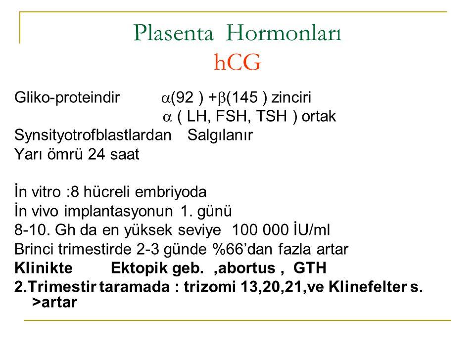 Plasenta Hormonları hCG Gliko-proteindir  (92 ) +  (145 ) zinciri  ( LH, FSH, TSH ) ortak Synsityotrofblastlardan Salgılanır Yarı ömrü 24 saat İn v