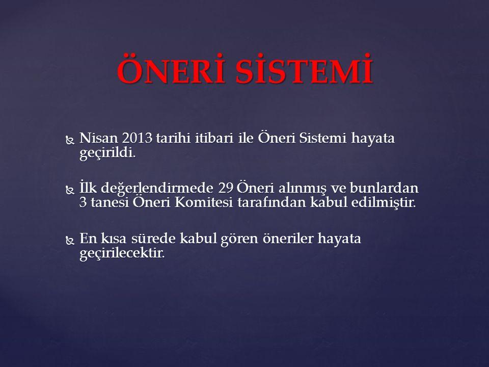  Nisan 2013 tarihi itibari ile Öneri Sistemi hayata geçirildi.  İlk değerlendirmede 29 Öneri alınmış ve bunlardan 3 tanesi Öneri Komitesi tarafından