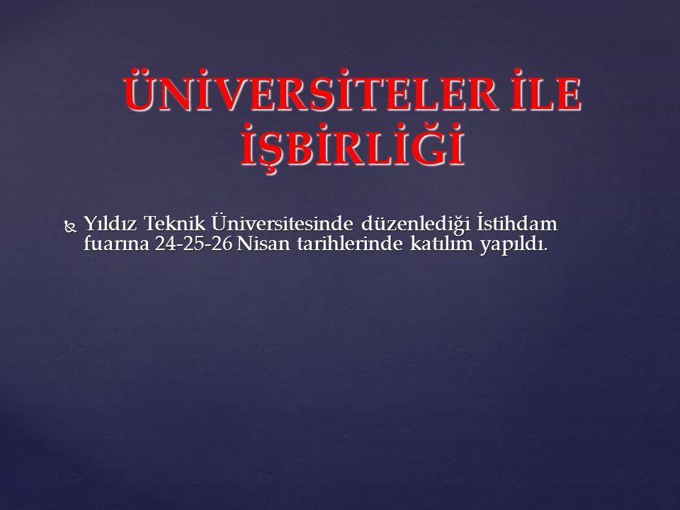  Yıldız Teknik Üniversitesinde düzenlediği İstihdam fuarına 24-25-26 Nisan tarihlerinde katılım yapıldı. ÜNİVERSİTELER İLE İŞBİRLİĞİ